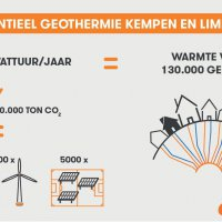 Waarborgregeling diepe geothermie gestemd in parlement komt tegemoet aan bezorgdheden investeerders diepe geothermie